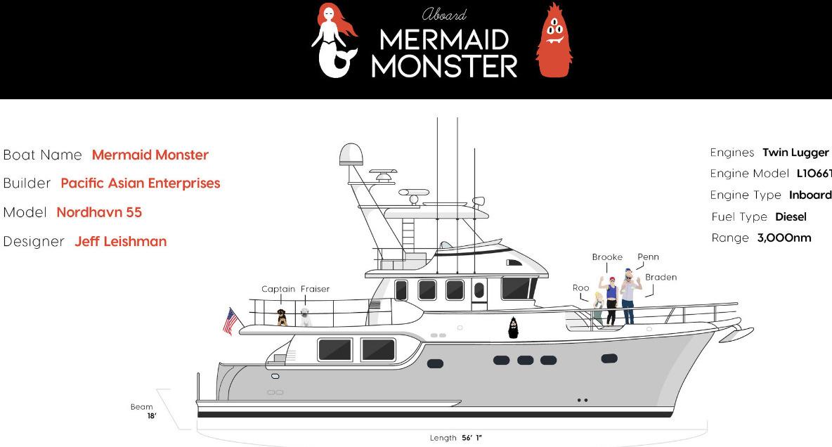 https://www.aboardmermaidmonster.com/