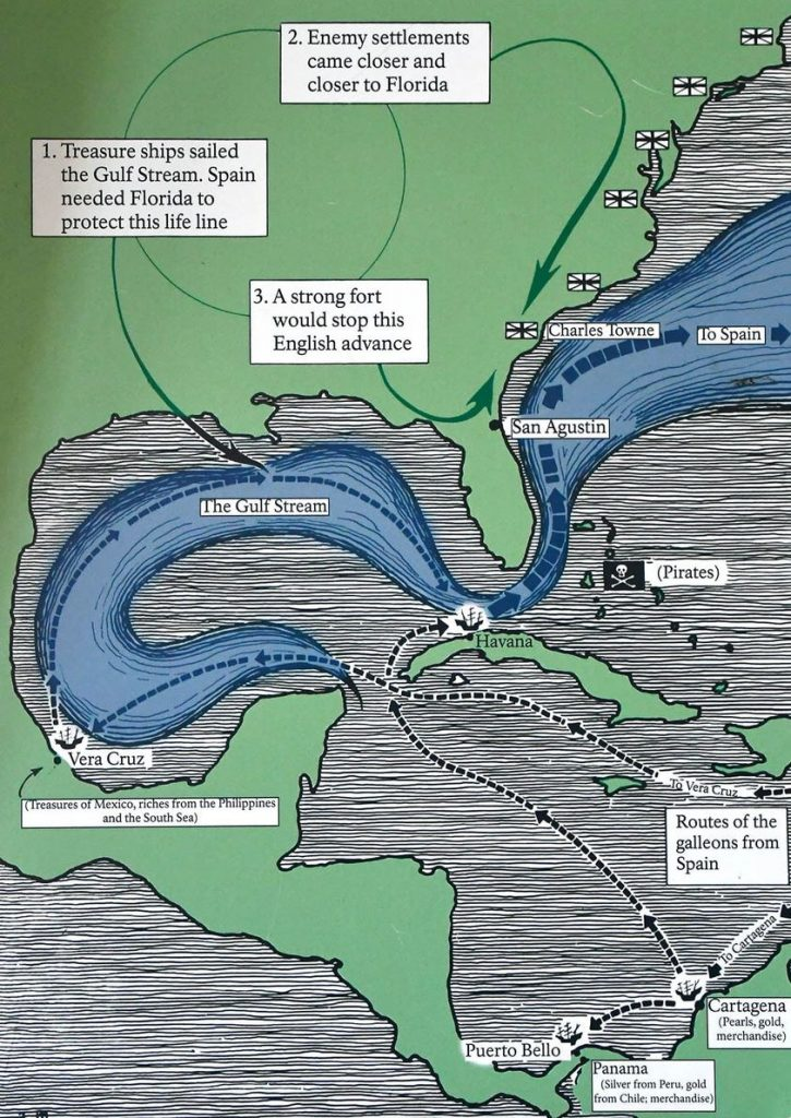 spanish trading routes
