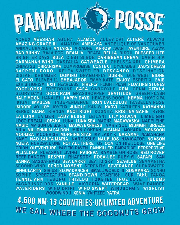PANAMA POSSE GEAR BACK OF TSHIRT